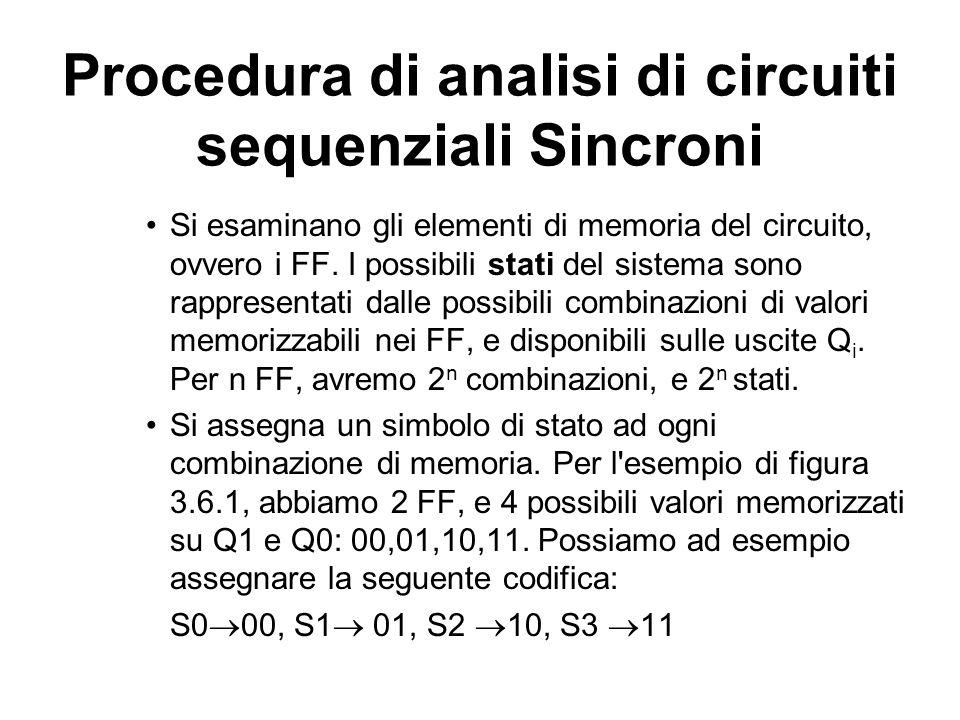 Procedura di analisi di circuiti sequenziali Sincroni Si esaminano gli elementi di memoria del circuito, ovvero i FF. I possibili stati del sistema so