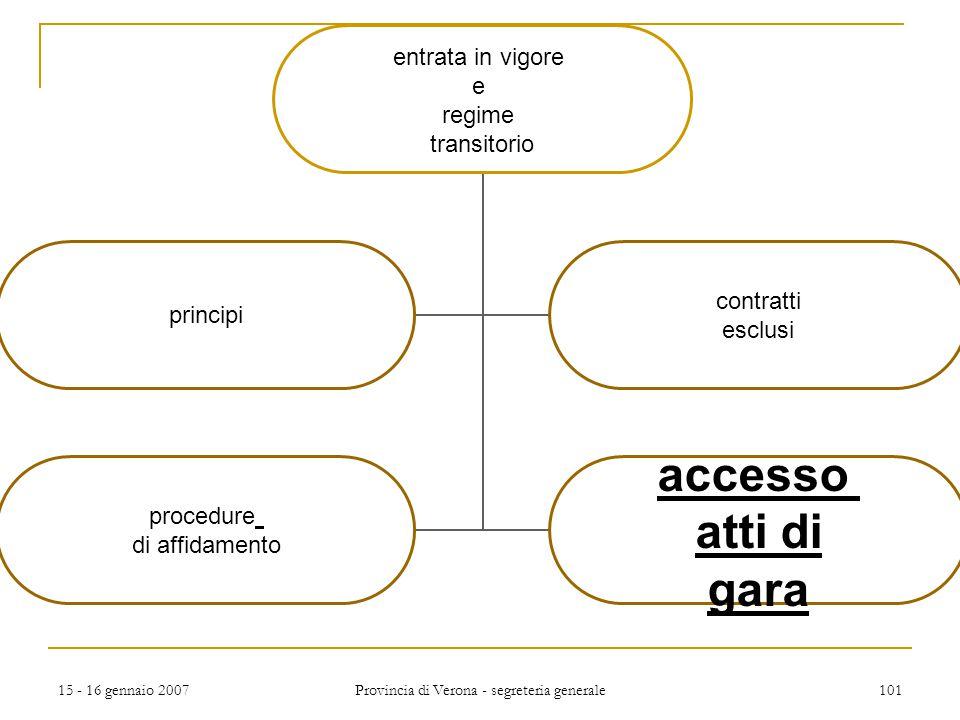 15 - 16 gennaio 2007 Provincia di Verona - segreteria generale 101 entrata in vigore e regime transitorio principi contratti esclusi procedure di affi