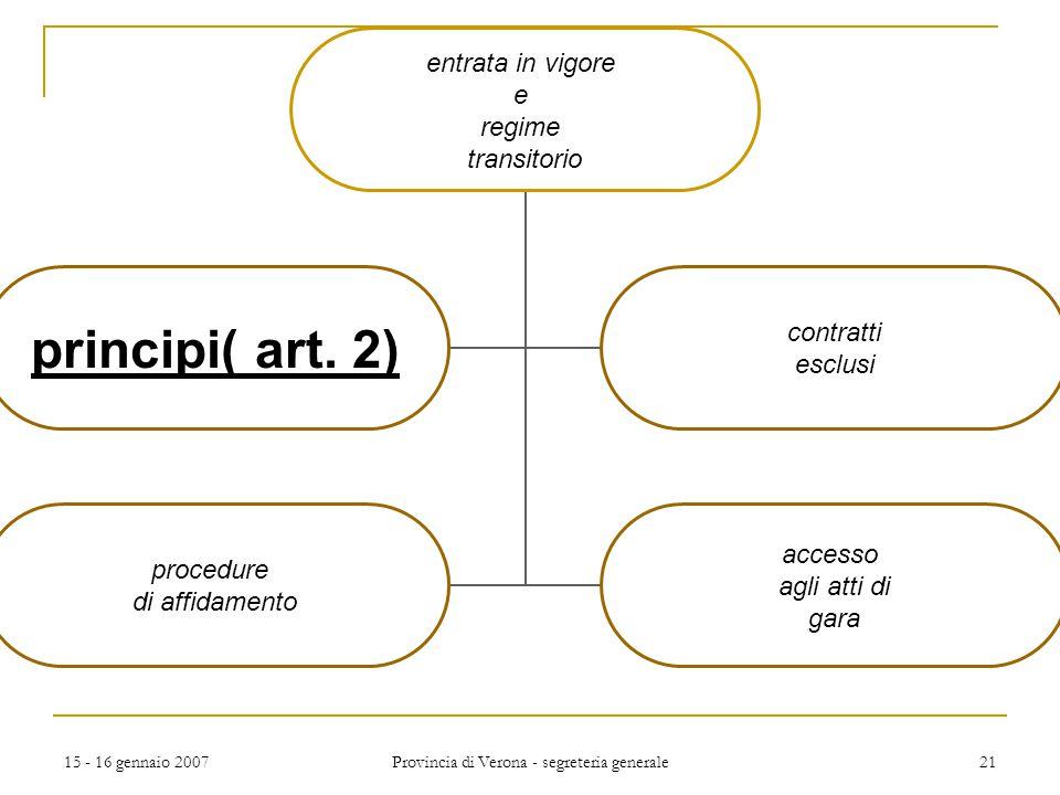 15 - 16 gennaio 2007 Provincia di Verona - segreteria generale 21 entrata in vigore e regime transitorio principi( art. 2) contratti esclusi procedure