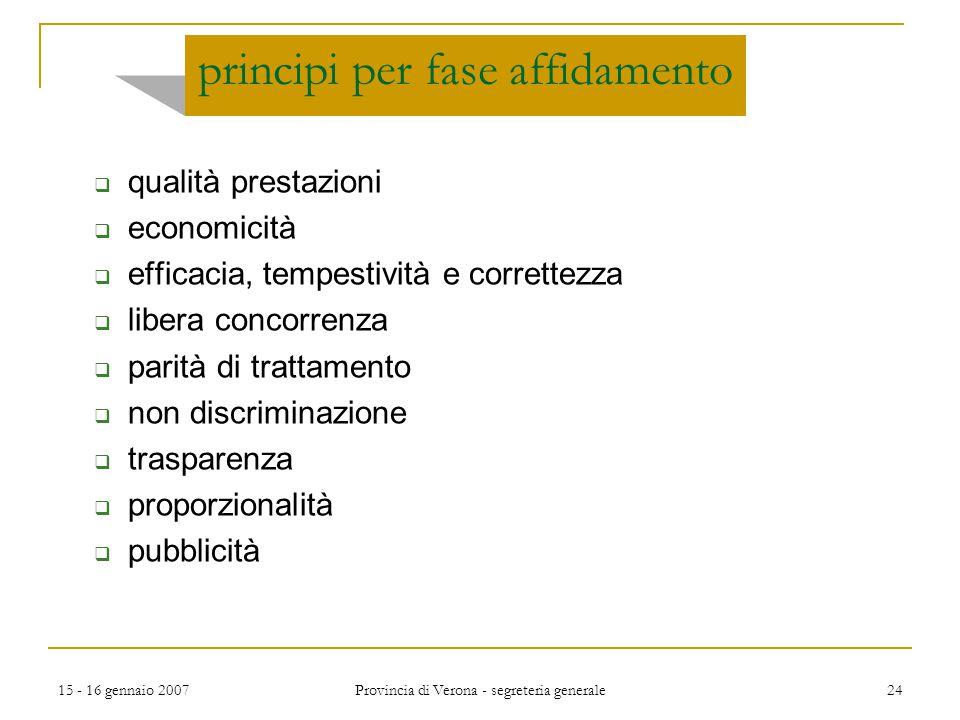 15 - 16 gennaio 2007 Provincia di Verona - segreteria generale 24 principi per fase affidamento  qualità prestazioni  economicità  efficacia, tempe