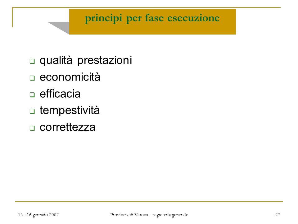 15 - 16 gennaio 2007 Provincia di Verona - segreteria generale 27 principi per fase esecuzione  qualità prestazioni  economicità  efficacia  tempe
