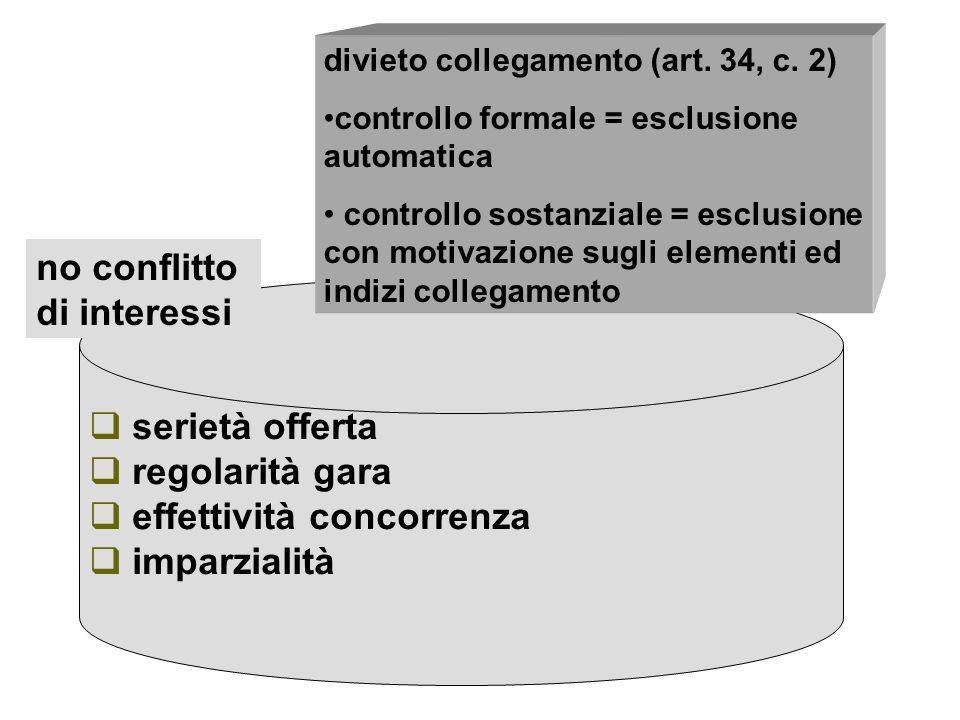  serietà offerta  regolarità gara  effettività concorrenza  imparzialità no conflitto di interessi divieto collegamento (art. 34, c. 2) controllo