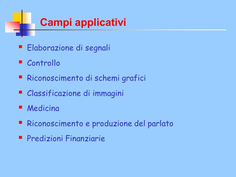 Campi applicativi  Elaborazione di segnali  Controllo  Riconoscimento di schemi grafici  Classificazione di immagini  Medicina  Riconoscimento e