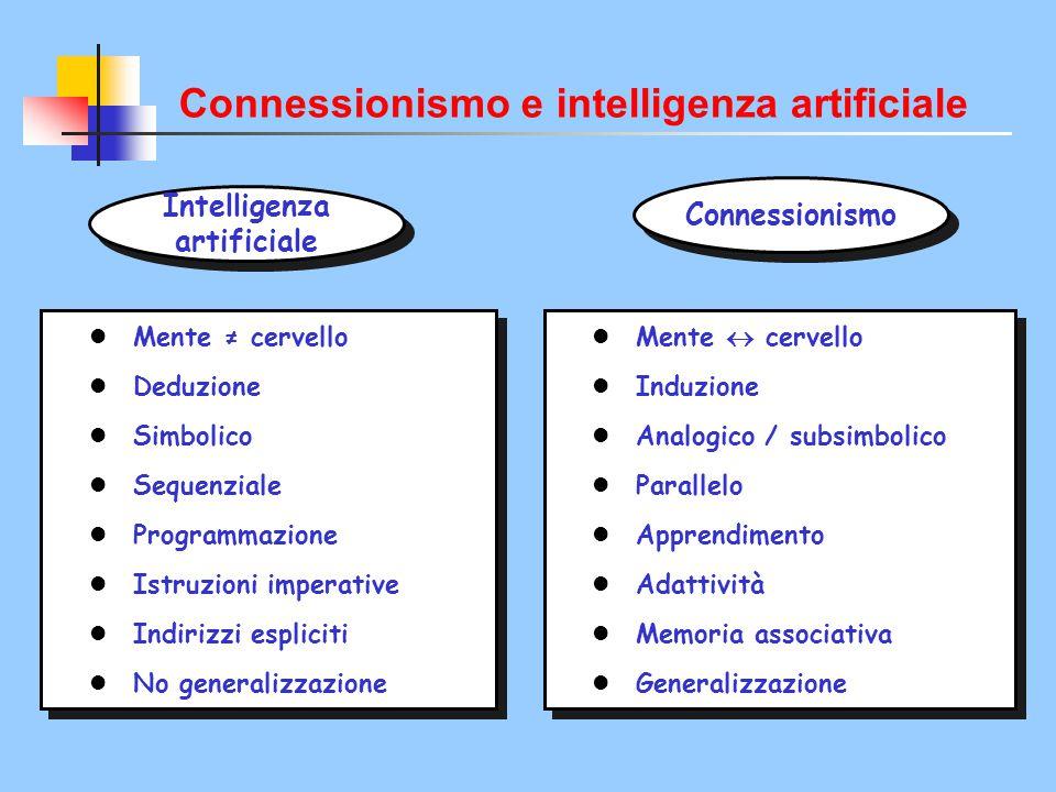Intelligenza artificiale Intelligenza artificiale Connessionismo Mente ≠ cervello Deduzione Simbolico Sequenziale Programmazione Istruzioni imperative