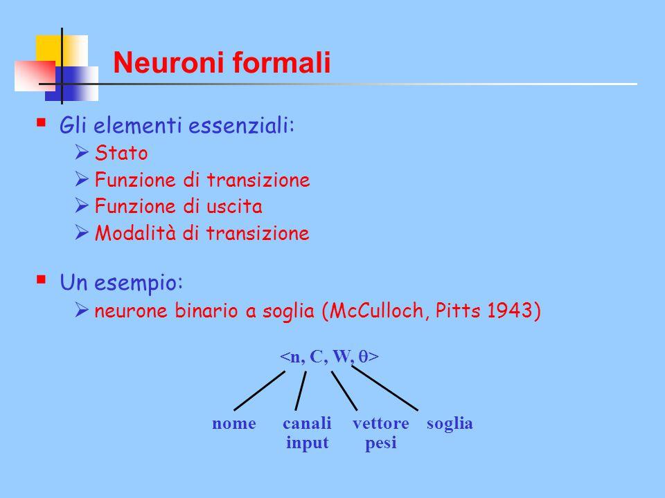 nome canali vettore soglia input pesi Neuroni formali  Gli elementi essenziali:  Stato  Funzione di transizione  Funzione di uscita  Modalità di
