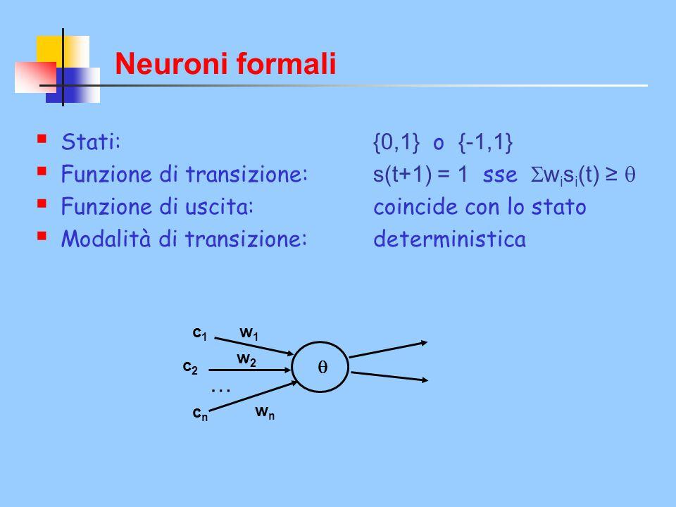 Neuroni formali  Stati: {0,1} o {-1,1}  Funzione di transizione: s(t+1) = 1 sse  w i s i (t) ≥   Funzione di uscita:coincide con lo stato  Modal