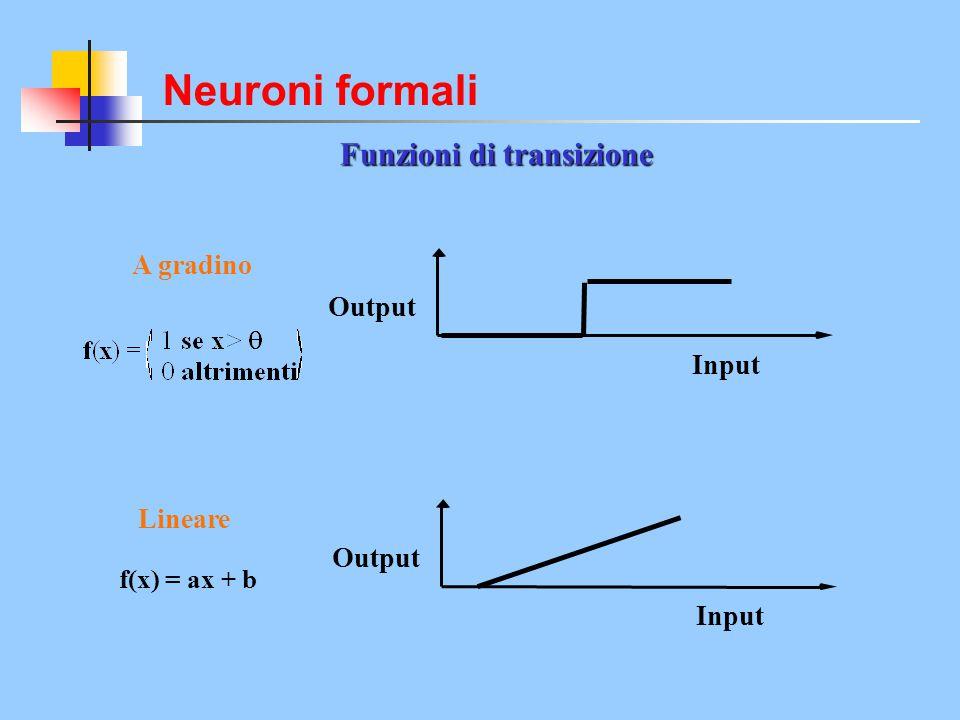 A gradino Output Input Output Input Lineare Funzioni di transizione f(x) = ax + b Neuroni formali