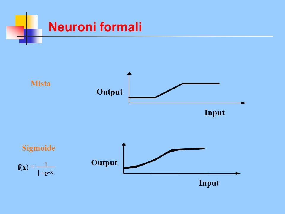 f(x) = 1 1+e -x Output Input Mista Output Input Sigmoide Neuroni formali