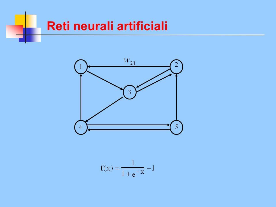 4 3 1 2 5 Reti neurali artificiali