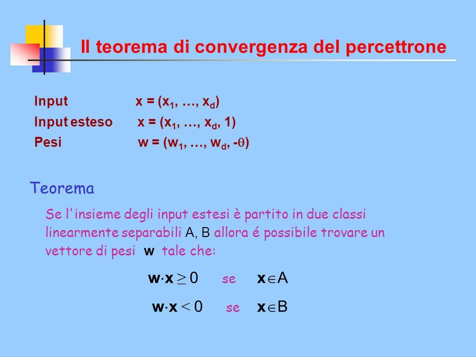 Input x = (x 1, …, x d ) Input esteso x = (x 1, …, x d, 1) Pesi w = (w 1, …, w d, -  ) Il teorema di convergenza del percettrone Teorema Se l'insieme