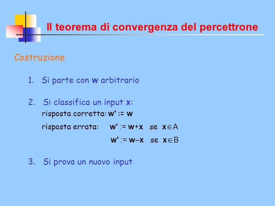 Il teorema di convergenza del percettrone Costruzione 1. Si parte con w arbitrario 2. Si classifica un input x : risposta corretta: w' := w risposta e
