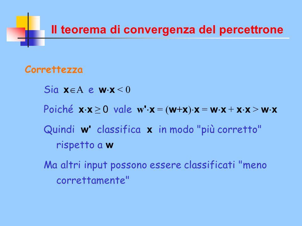 Correttezza Sia x  A e w  x < 0 Poiché x  x ≥ 0 vale w '  x = ( w + x )  x = w  x + x  x > w  x Quindi w' classifica x in modo