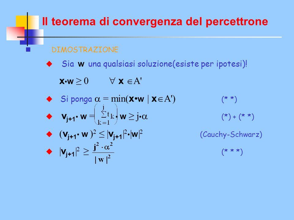 Il teorema di convergenza del percettrone DIMOSTRAZIONE  Sia w una qualsiasi soluzione(esiste per ipotesi)! x w ≥ 0  x  A'  Si ponga  = min( x w