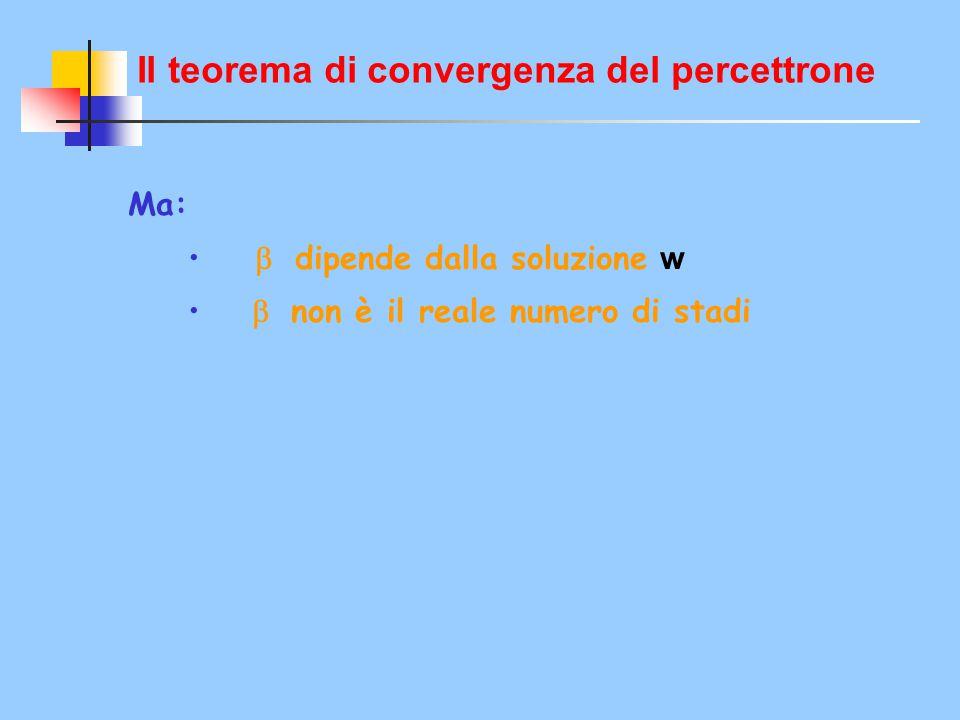Il teorema di convergenza del percettrone Ma:  dipende dalla soluzione w  non è il reale numero di stadi