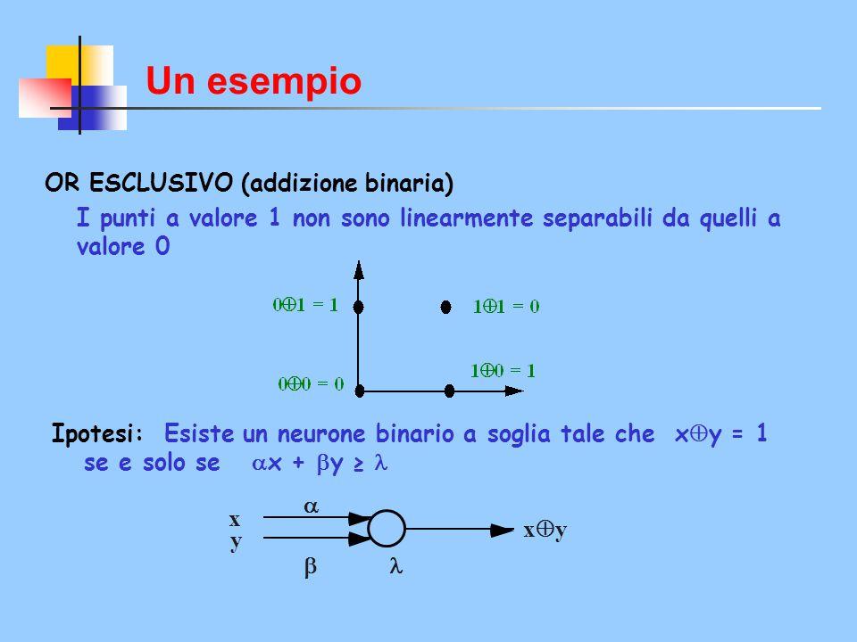 x y xyxy   Un esempio OR ESCLUSIVO (addizione binaria) I punti a valore 1 non sono linearmente separabili da quelli a valore 0 Ipotesi