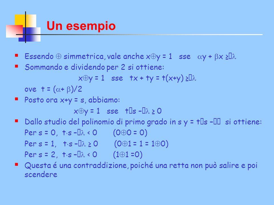 Un esempio  Essendo  simmetrica, vale anche x  y = 1 sse  y +  x ≥   Sommando e dividendo per 2 si ottiene: x  y = 1 sse tx + ty = t(x+y) ≥ 