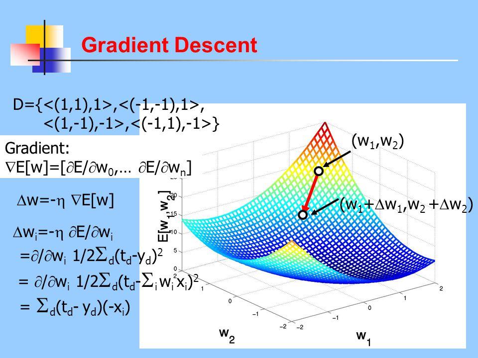 Gradient Descent D={,,, } Gradient:  E[w]=[  E/  w 0,…  E/  w n ] (w 1,w 2 ) (w 1 +  w 1,w 2 +  w 2 )  w=-   E[w]  w i =-   E/  w i = 