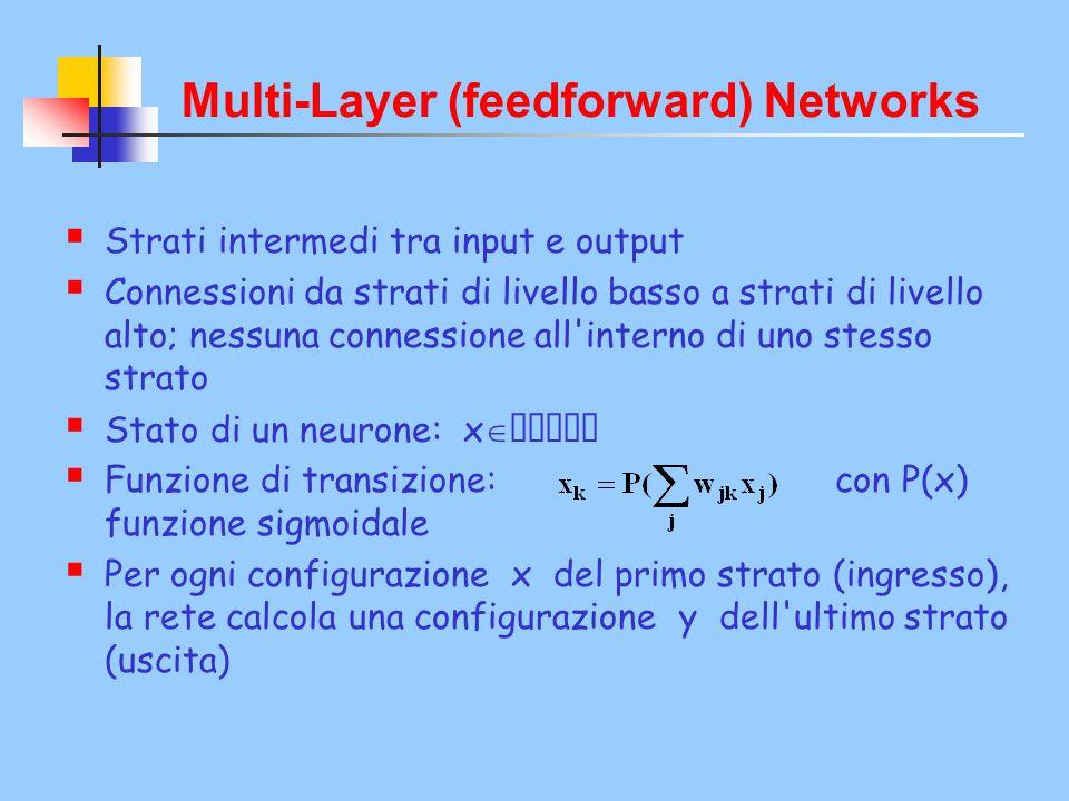 Multi-Layer (feedforward) Networks  Strati intermedi tra input e output  Connessioni da strati di livello basso a strati di livello alto; nessuna co