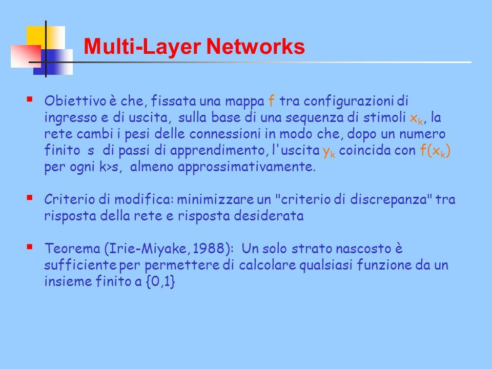 Multi-Layer Networks  Obiettivo è che, fissata una mappa f tra configurazioni di ingresso e di uscita, sulla base di una sequenza di stimoli x k, la