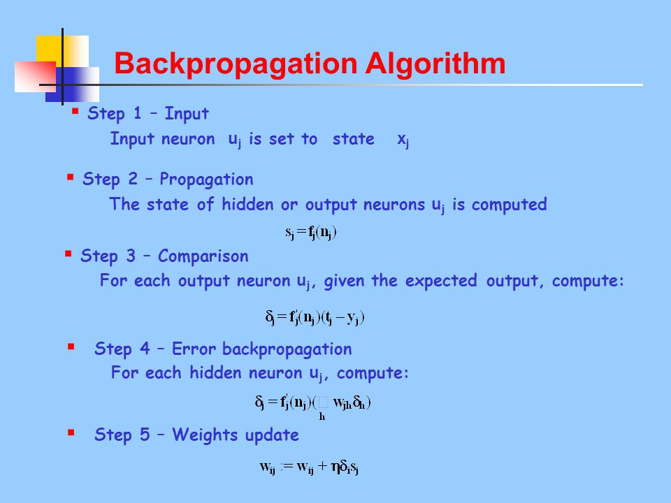  Step 1 – Input Input neuron u j is set to state x j  Step 3 – Comparison For each output neuron u j, given the expected output, compute:  Step 4 – Error backpropagation For each hidden neuron u j, compute:  Step 5 – Weights update  Step 2 – Propagation The state of hidden or output neurons u j is computed Backpropagation Algorithm