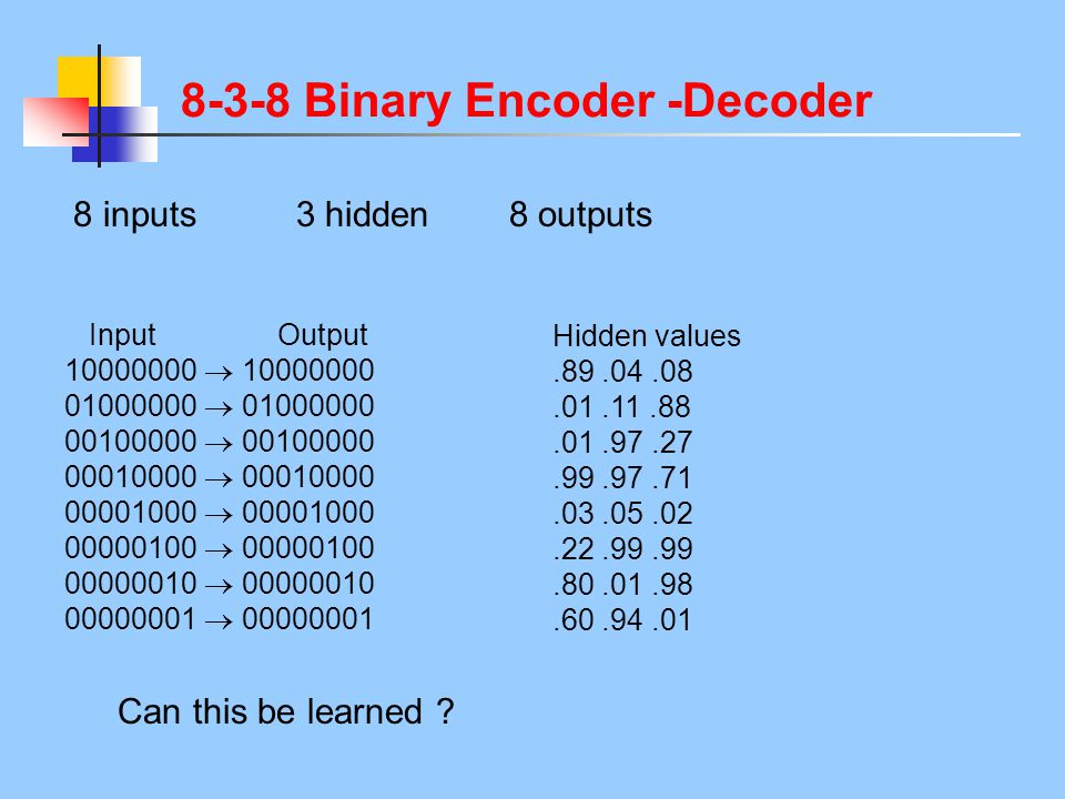 8-3-8 Binary Encoder -Decoder InputOutput 10000000  10000000 01000000  01000000 00100000  00100000 00010000  00010000 00001000  00001000 00000100  00000100 00000010  00000010 00000001  00000001 8 inputs 3 hidden 8 outputs Hidden values.89.04.08.01.11.88.01.97.27.99.97.71.03.05.02.22.99.99.80.01.98.60.94.01 Can this be learned ?