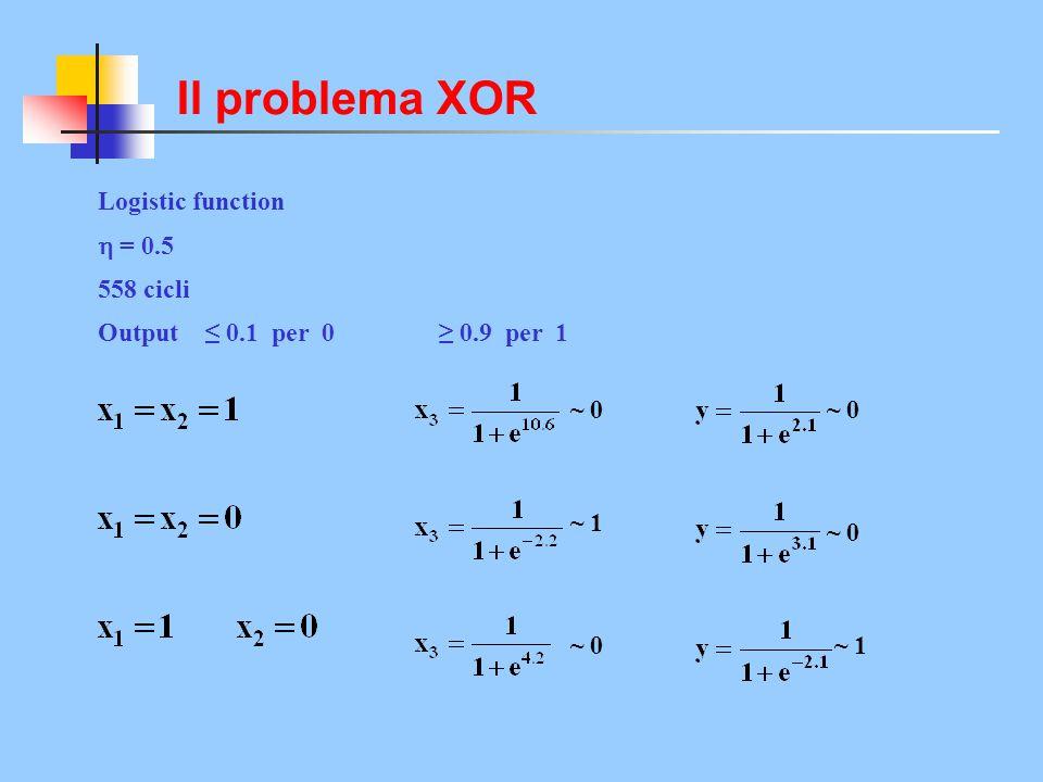 Logistic function  = 0.5 558 cicli Output ≤ 0.1 per 0 ≥ 0.9 per 1 ~ 0 ~ 1 ~ 0 ~ 1 Il problema XOR