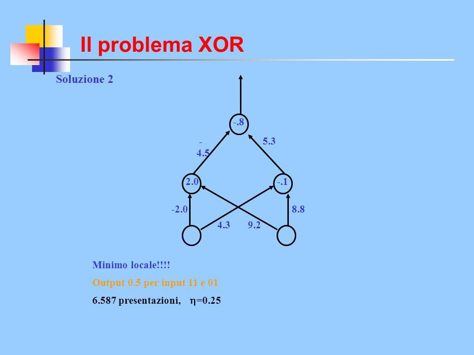 Soluzione 2 Minimo locale!!!! Output 0.5 per input 11 e 01 6.587 presentazioni,  =0.25 -.8 -.1 2.0 5.3 - 4.5 -2.0 4.3 9.2 8.8 Il problema XOR