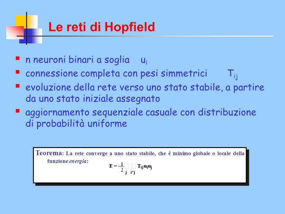 Teorema : La rete converge a uno stato stabile, che é minimo globale o locale della funzione energia: Le reti di Hopfield  n neuroni binari a soglia