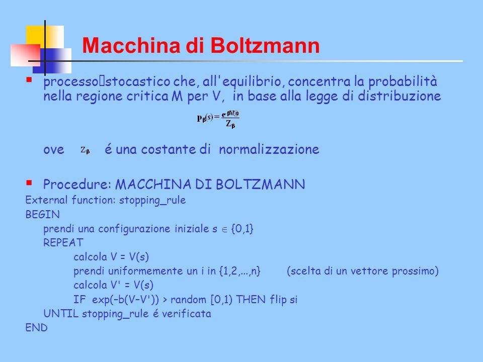  processo  stocastico che, all'equilibrio, concentra la probabilità nella regione critica M per V, in base alla legge di distribuzione ove é una cos