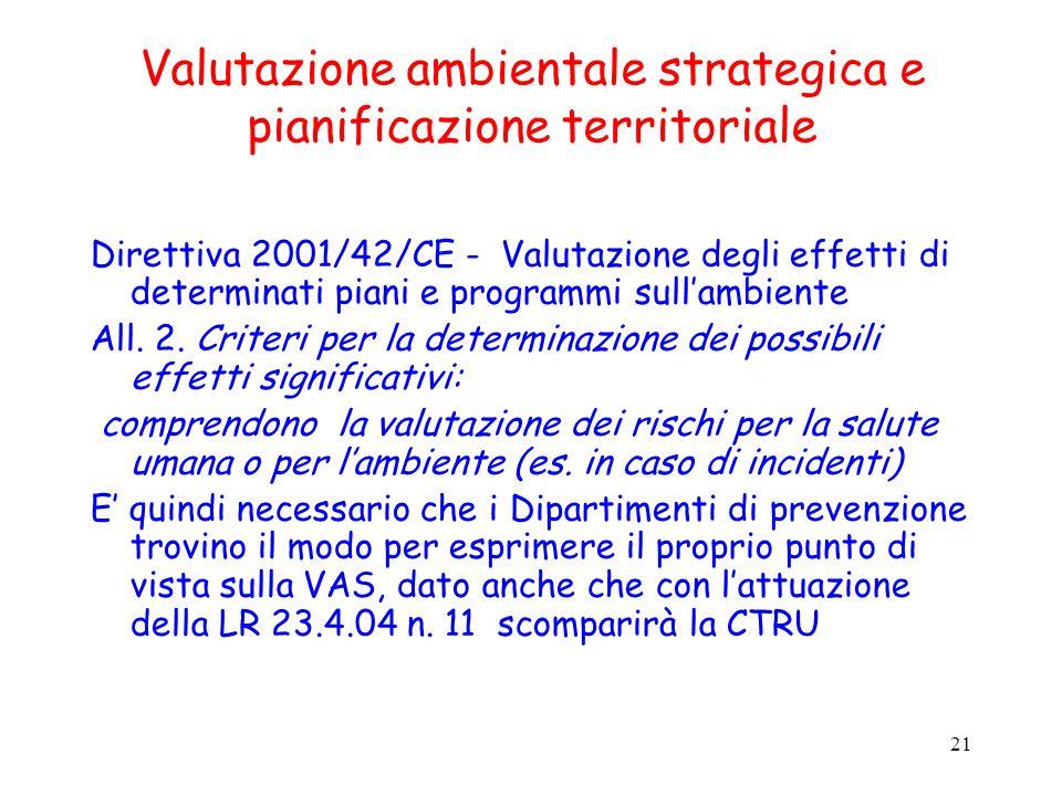 21 Valutazione ambientale strategica e pianificazione territoriale Direttiva 2001/42/CE - Valutazione degli effetti di determinati piani e programmi sull'ambiente All.