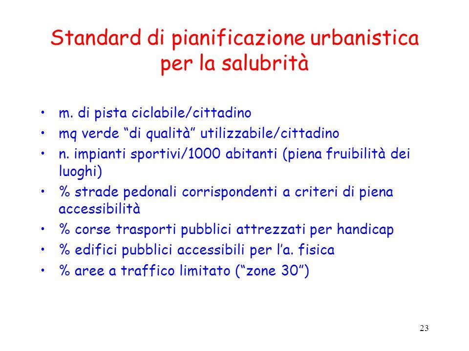 23 Standard di pianificazione urbanistica per la salubrità m.