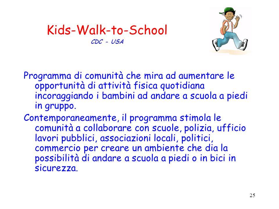 25 Kids-Walk-to-School CDC - USA Programma di comunità che mira ad aumentare le opportunità di attività fisica quotidiana incoraggiando i bambini ad andare a scuola a piedi in gruppo.