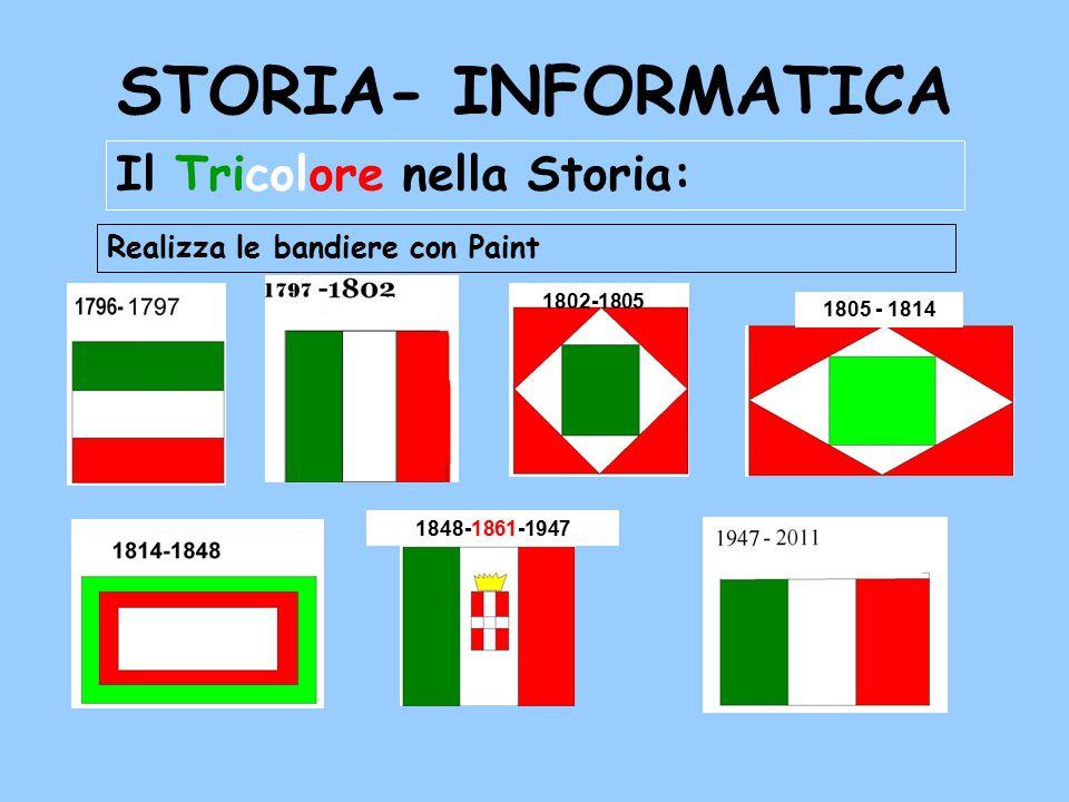 STORIA- INFORMATICA 1802-1805 1805 - 1814 1848-1861-1947 Il Tricolore nella Storia: Realizza le bandiere con Paint