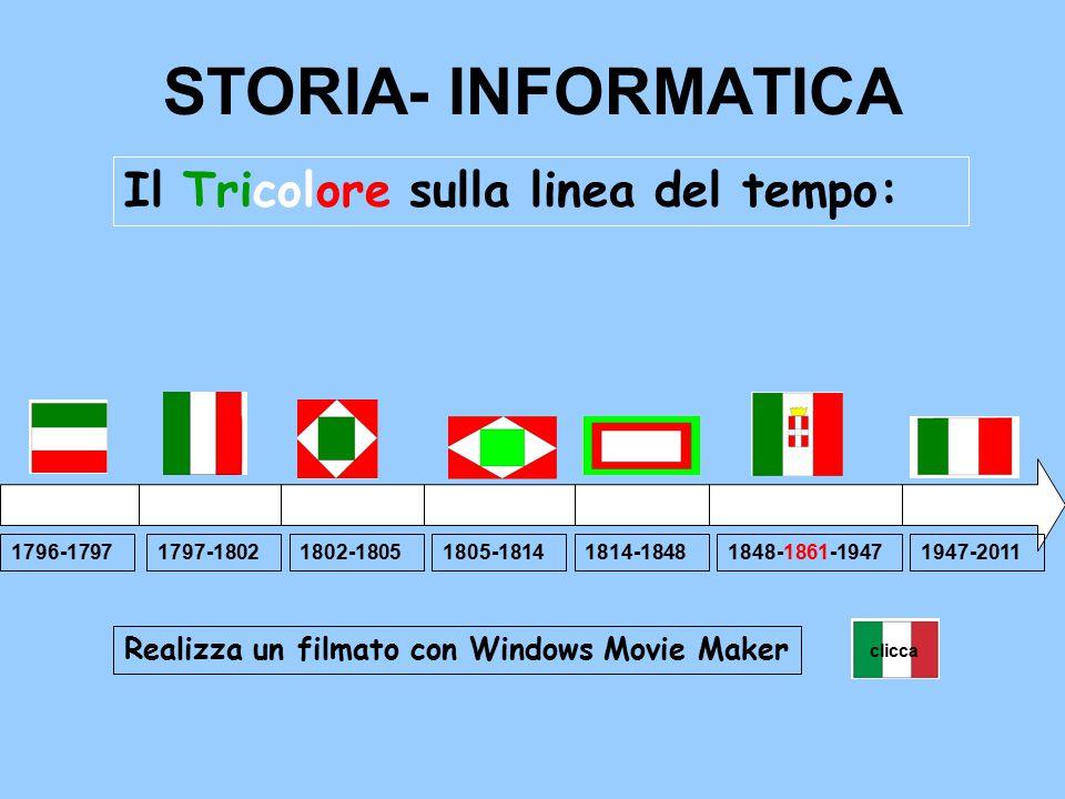 1797-18021805-18141814-18481947-20111802-18051848-1861-19471796-1797 Il Tricolore sulla linea del tempo: STORIA- INFORMATICA clicca Realizza un filmato con Windows Movie Maker