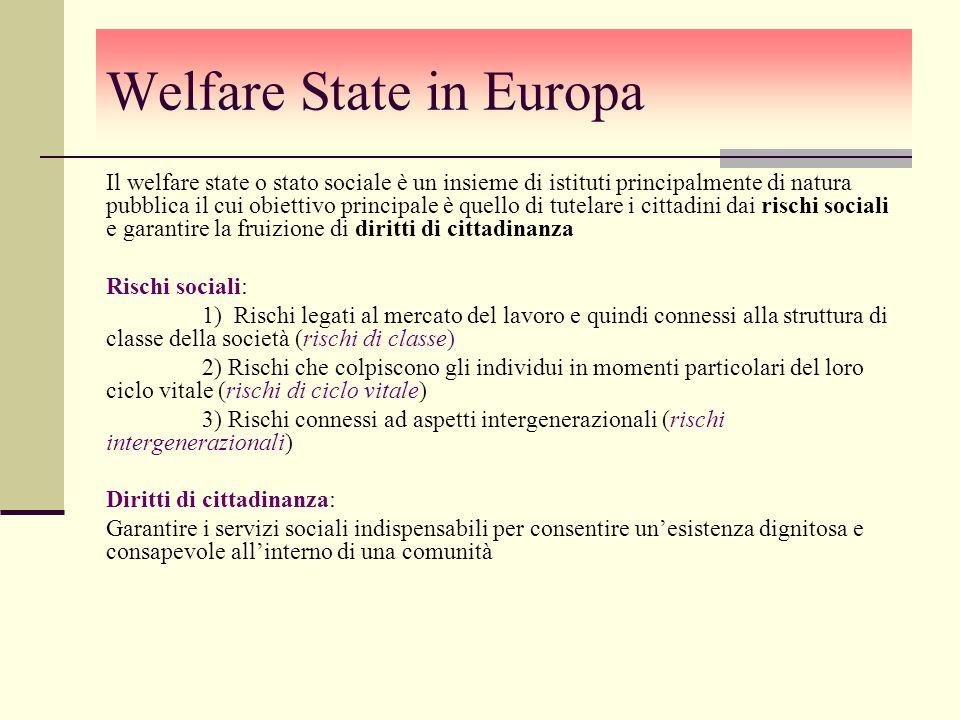 La famiglia italiana: caratteristiche e bisogni 9.