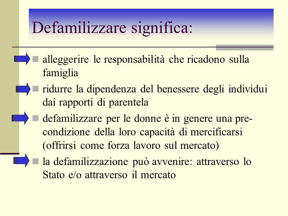 La famiglia italiana: caratteristiche e bisogni (dati dossier statistico ISTAT maggio 2007) 1.