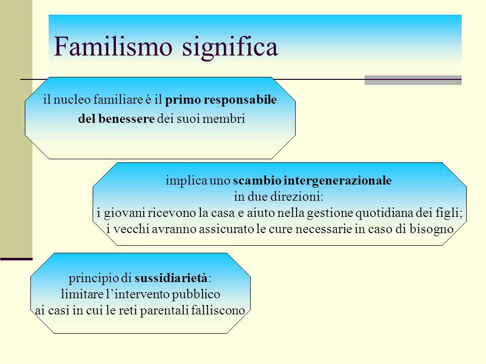 La famiglia italiana: caratteristiche e bisogni 13.
