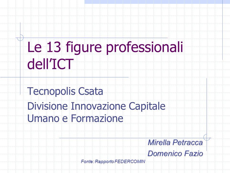 Le 13 figure professionali dell'ICT Tecnopolis Csata Divisione Innovazione Capitale Umano e Formazione Mirella Petracca Domenico Fazio Mirella Petracca Domenico Fazio Fonte: Rapporto FEDERCOMIN