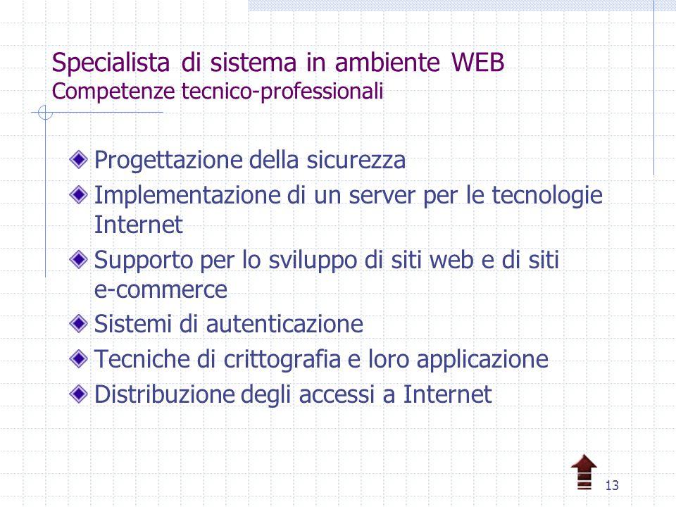 13 Specialista di sistema in ambiente WEB Competenze tecnico-professionali Progettazione della sicurezza Implementazione di un server per le tecnologi