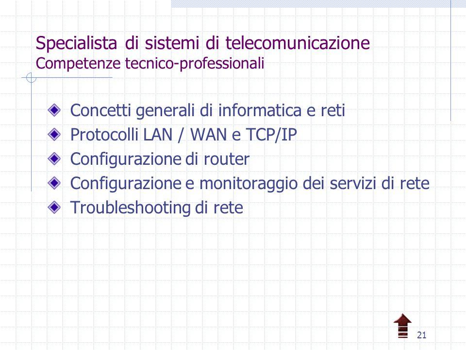 21 Specialista di sistemi di telecomunicazione Competenze tecnico-professionali Concetti generali di informatica e reti Protocolli LAN / WAN e TCP/IP Configurazione di router Configurazione e monitoraggio dei servizi di rete Troubleshooting di rete