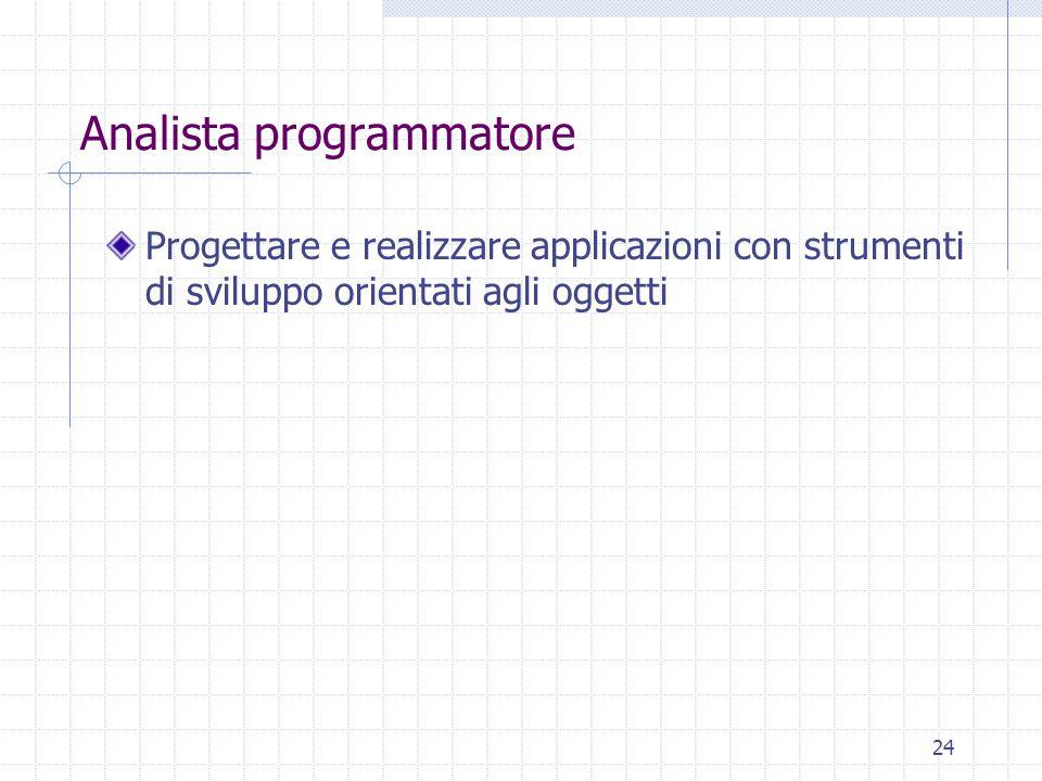 24 Analista programmatore Progettare e realizzare applicazioni con strumenti di sviluppo orientati agli oggetti