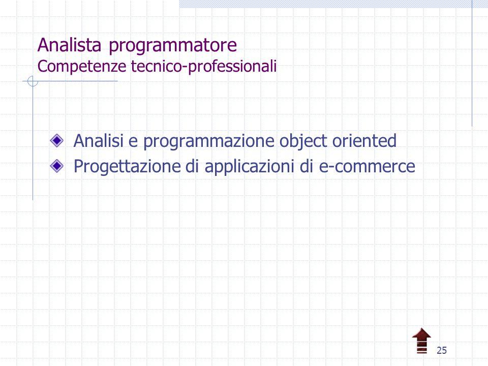 25 Analista programmatore Competenze tecnico-professionali Analisi e programmazione object oriented Progettazione di applicazioni di e-commerce