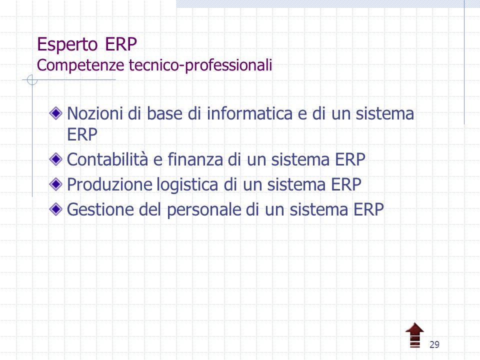29 Esperto ERP Competenze tecnico-professionali Nozioni di base di informatica e di un sistema ERP Contabilità e finanza di un sistema ERP Produzione logistica di un sistema ERP Gestione del personale di un sistema ERP