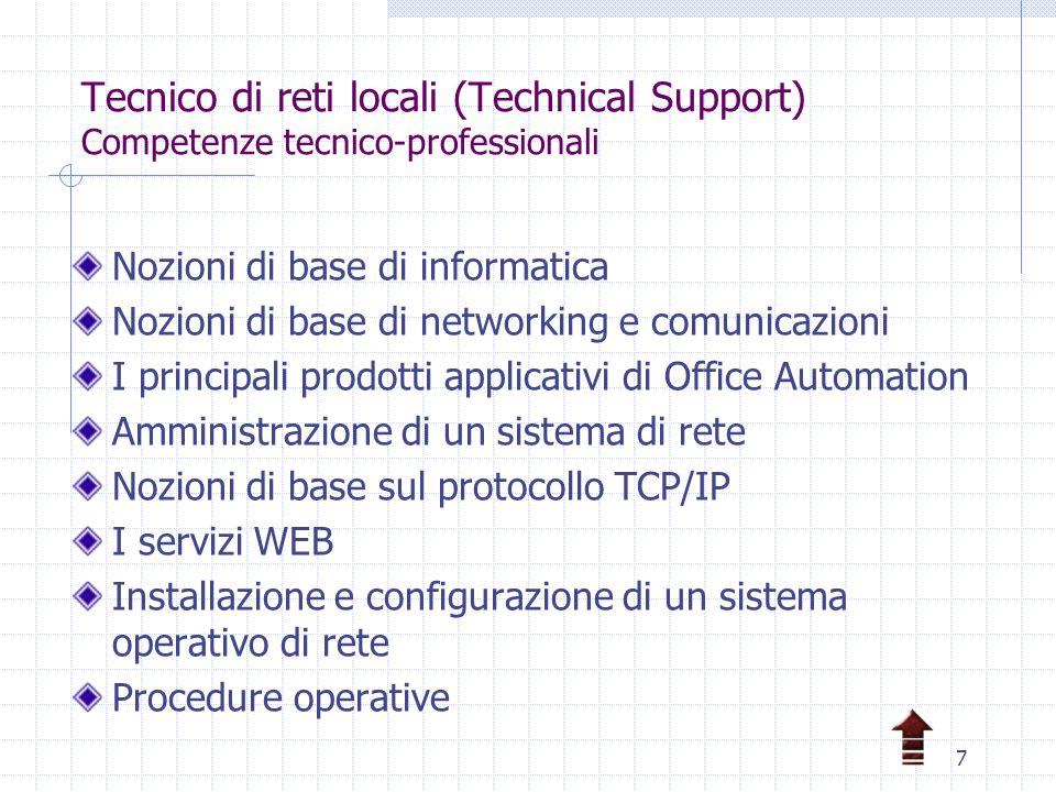 7 Nozioni di base di informatica Nozioni di base di networking e comunicazioni I principali prodotti applicativi di Office Automation Amministrazione