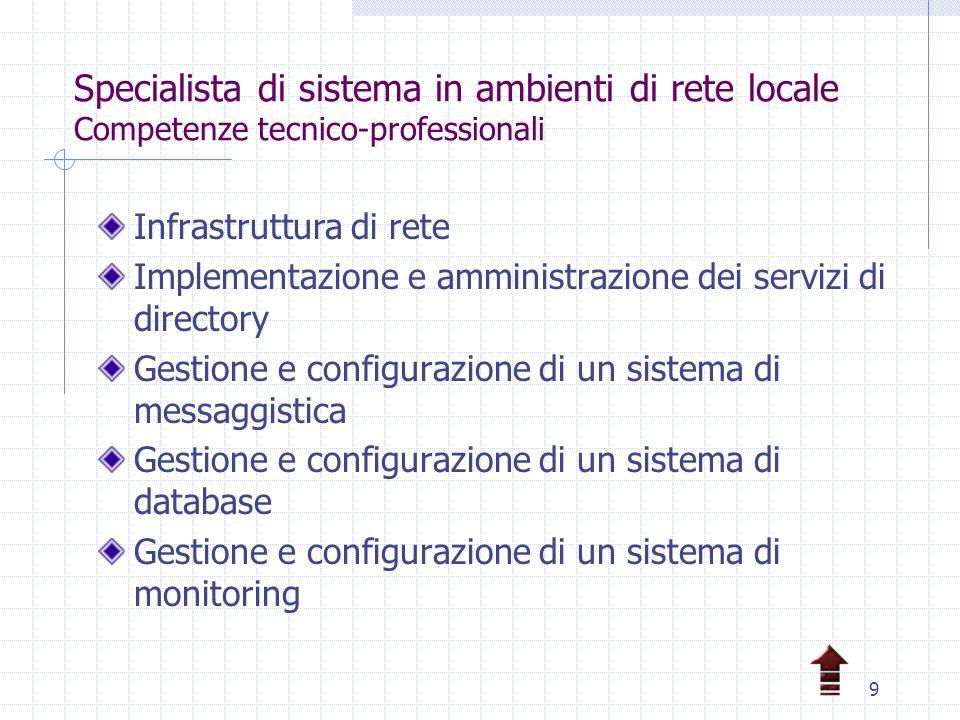 9 Specialista di sistema in ambienti di rete locale Competenze tecnico-professionali Infrastruttura di rete Implementazione e amministrazione dei serv