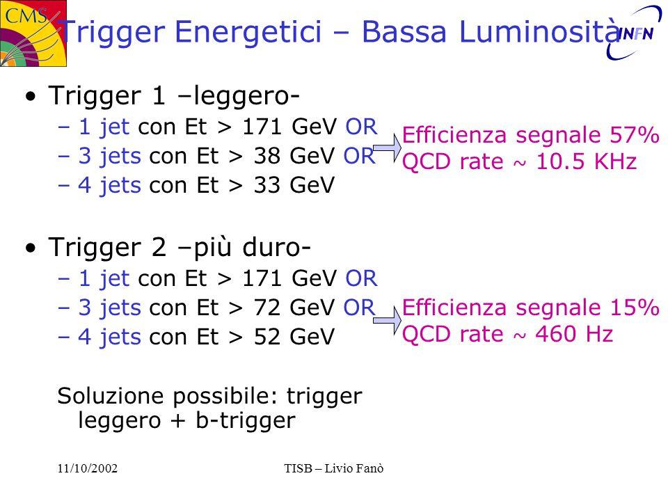 11/10/2002TISB – Livio Fanò Trigger Energetici – Bassa Luminosità Trigger 1 –leggero- –1 jet con Et > 171 GeV OR –3 jets con Et > 38 GeV OR –4 jets con Et > 33 GeV Trigger 2 –più duro- –1 jet con Et > 171 GeV OR –3 jets con Et > 72 GeV OR –4 jets con Et > 52 GeV Soluzione possibile: trigger leggero + b-trigger Efficienza segnale 57% QCD rate ~ 10.5 KHz Efficienza segnale 15% QCD rate ~ 460 Hz