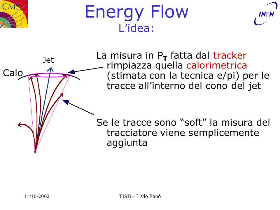 11/10/2002TISB – Livio Fanò Energy Flow L'idea: La misura in P T fatta dal tracker rimpiazza quella calorimetrica (stimata con la tecnica e/pi) per le tracce all'interno del cono del jet Se le tracce sono soft la misura del tracciatore viene semplicemente aggiunta Jet Calo