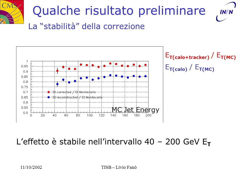 11/10/2002TISB – Livio Fanò Qualche risultato preliminare L'effetto è stabile nell'intervallo 40 – 200 GeV E T MC Jet Energy E T(calo+tracker) / E T(MC) E T(calo) / E T(MC) La stabilità della correzione