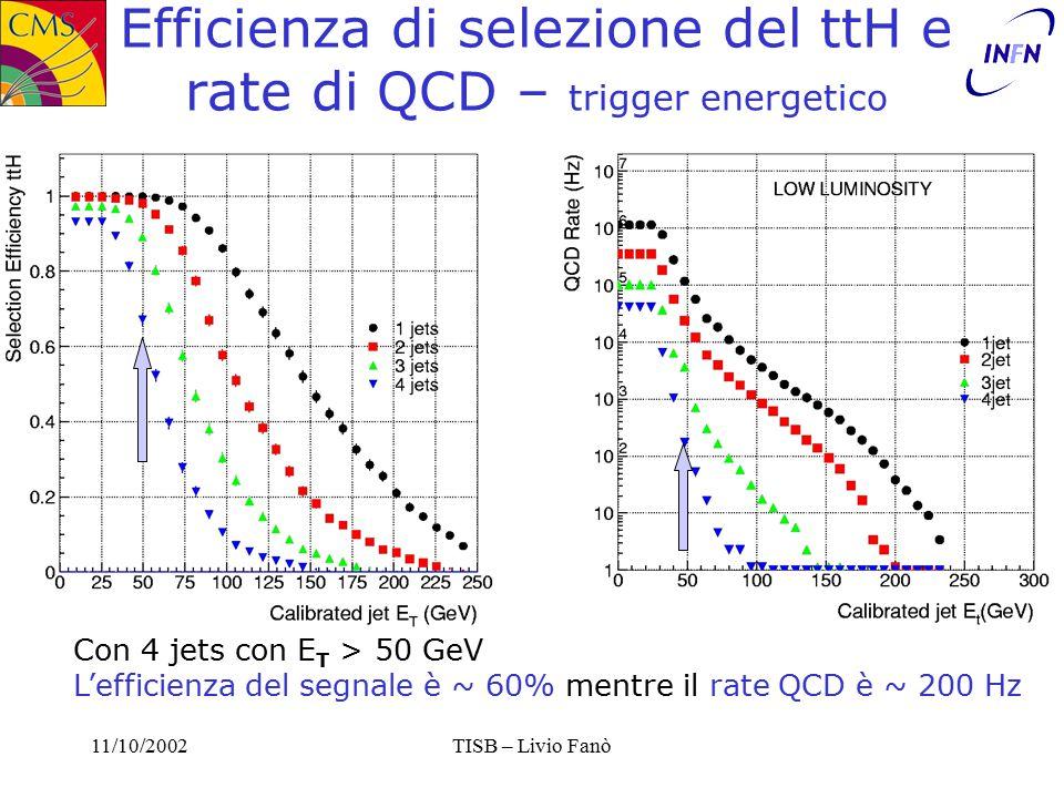 11/10/2002TISB – Livio Fanò Efficienza di selezione del ttH e rate di QCD – trigger energetico Con 4 jets con E T > 50 GeV L'efficienza del segnale è ~ 60% mentre il rate QCD è ~ 200 Hz
