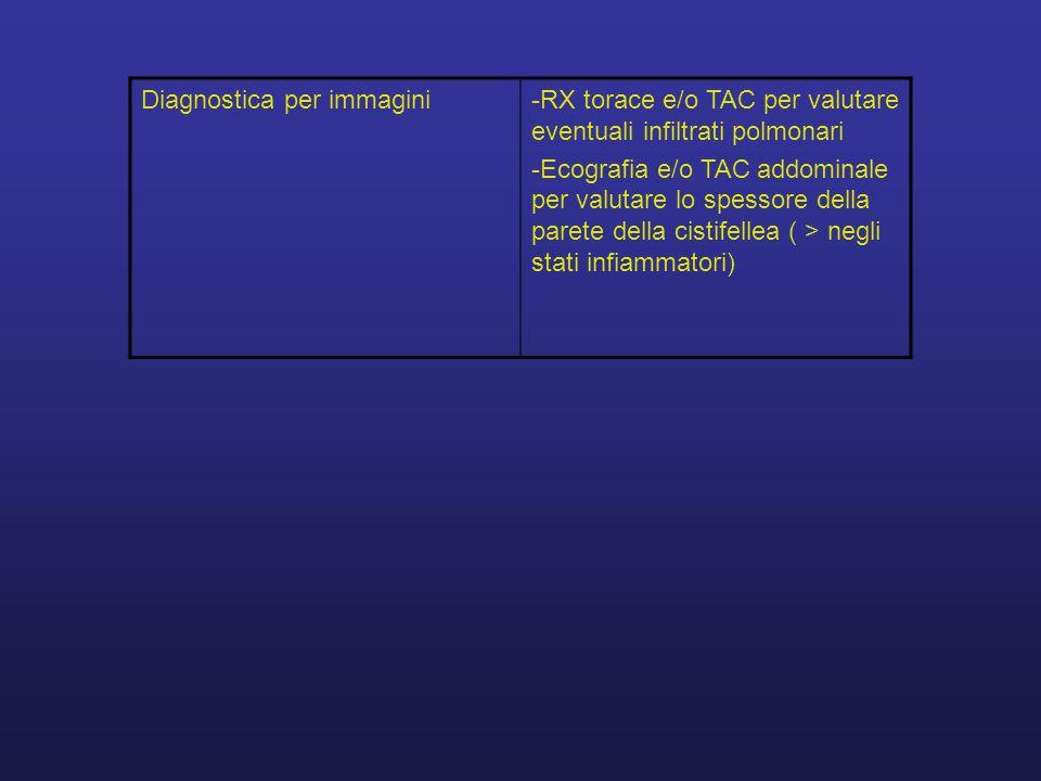 Diagnostica per immagini-RX torace e/o TAC per valutare eventuali infiltrati polmonari -Ecografia e/o TAC addominale per valutare lo spessore della pa